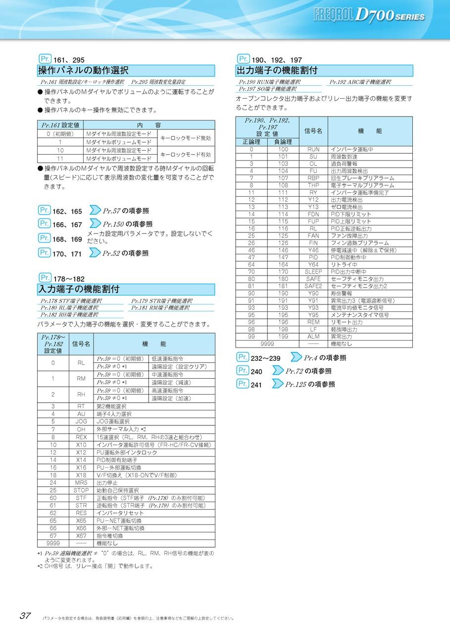 三菱 電機 インバータ f800 取扱 説明 書