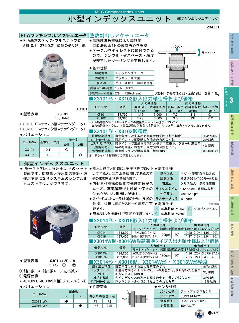 小型インデックスユニット|(株)...