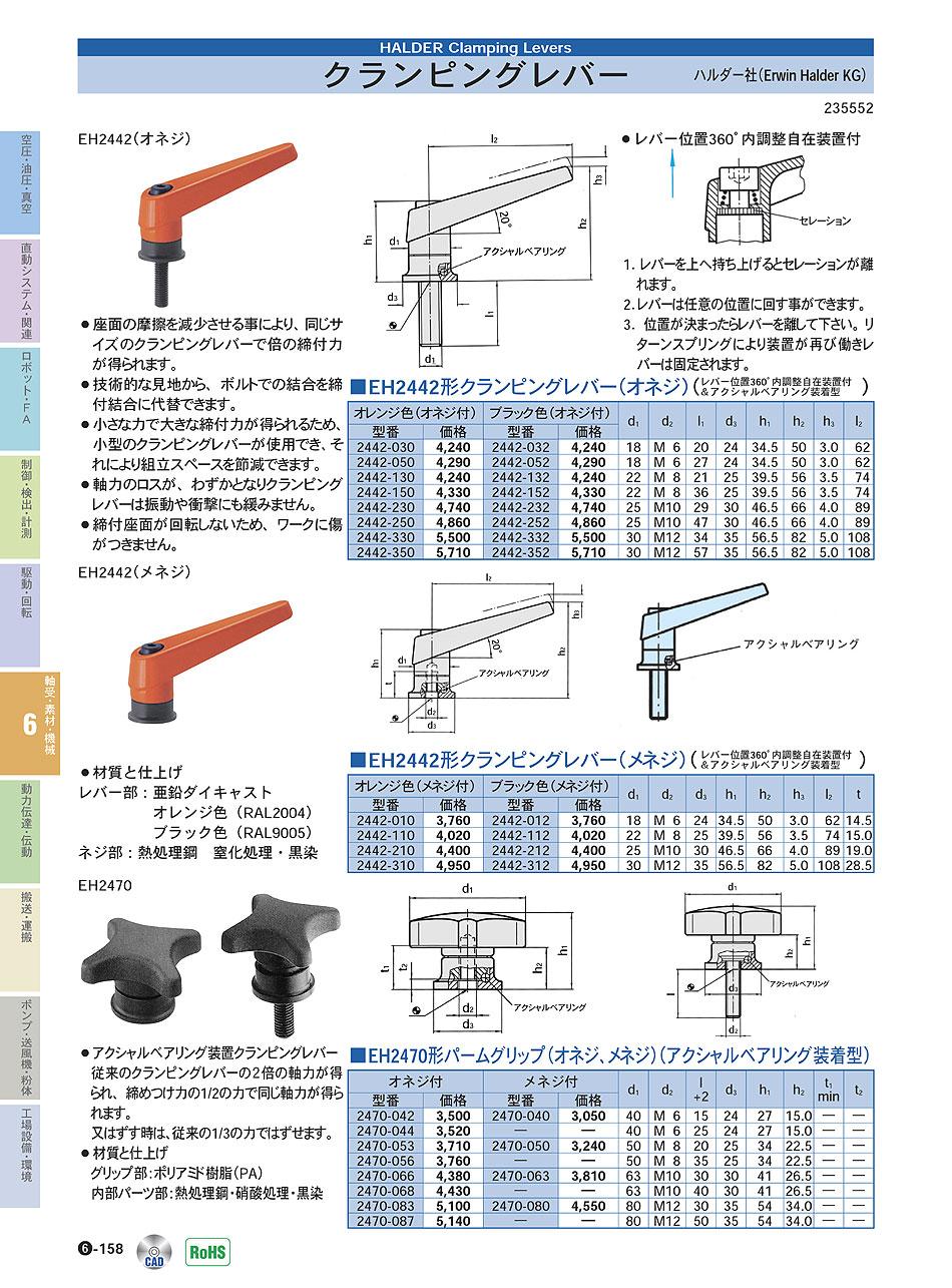 クランピングレバー erwin halder kg 価格 形式 仕様 資料請求